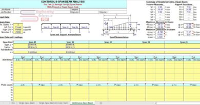 Beams Analysis and Design Spreadsheet