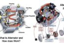 Alternator: Definition, Types, Working Principle, Parts, Uses, Components PDF Download