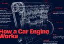 "How a Car Engine Works ""Understanding an Automotive Engine"" PDF Download"